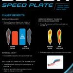 Bauer Speed Plate